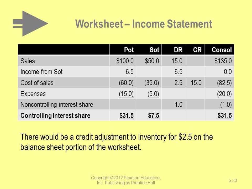 Worksheet – Income Statement