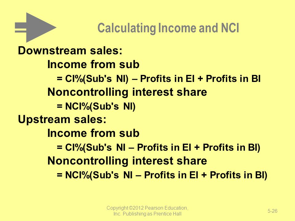 Calculating Income and NCI