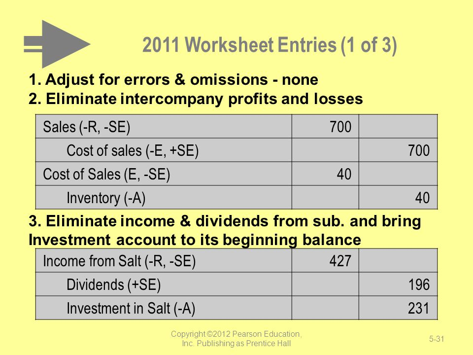 2011 Worksheet Entries (1 of 3)