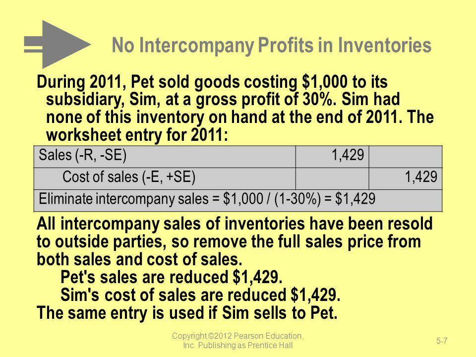 No Intercompany Profits in Inventories