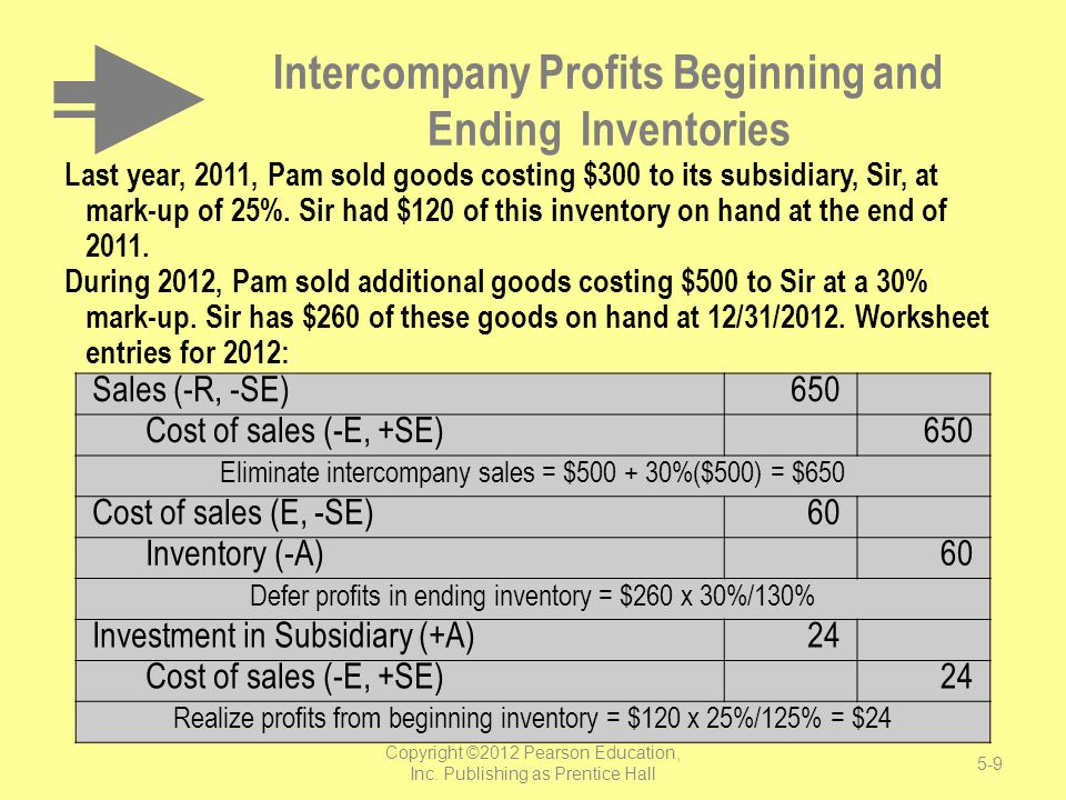 Intercompany Profits Beginning and Ending Inventories