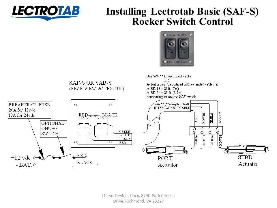 Installing Lectrotab Basic (SAF-S) Rocker Switch Control