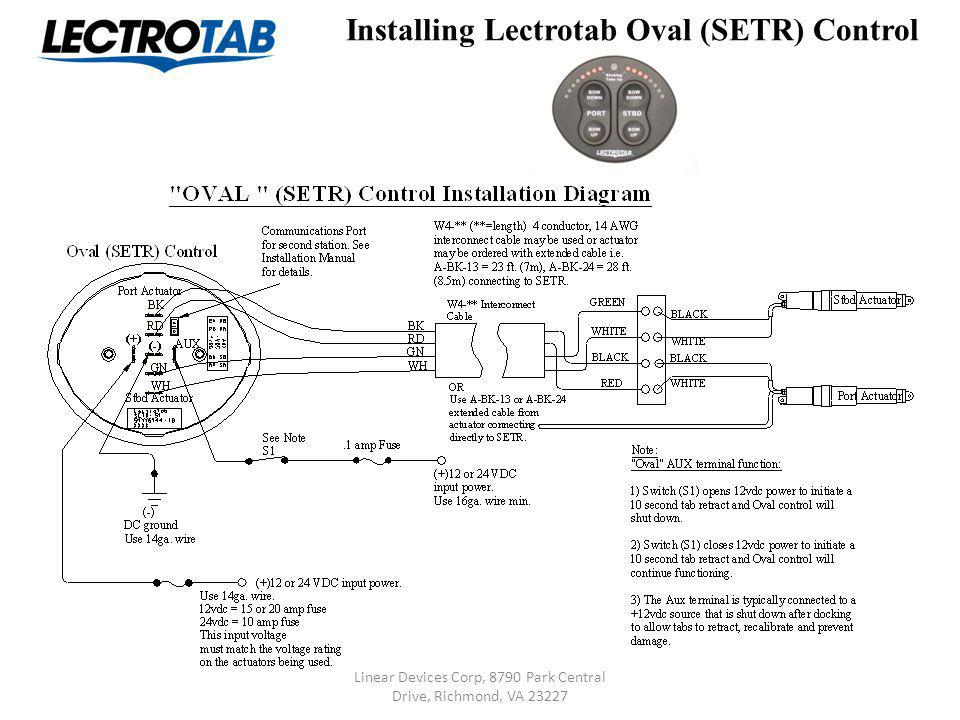 Installing Lectrotab Oval (SETR) Control