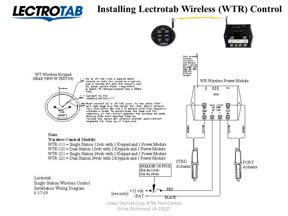 Installing Lectrotab Wireless (WTR) Control