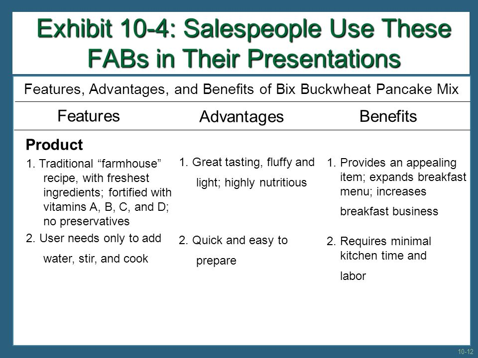 Exhibit 10-4: Salespeople Use These FABs in Their Presentations