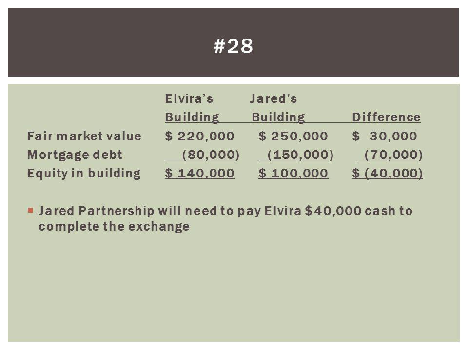 #28 Elvira's Jared's Building Building Difference