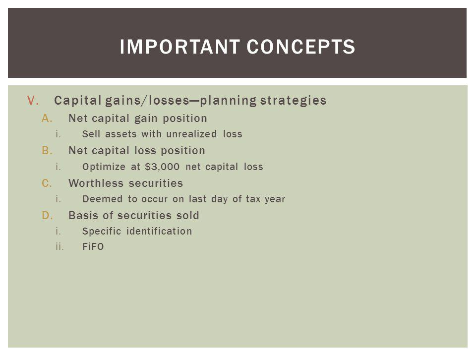 Important concepts Capital gains/losses—planning strategies