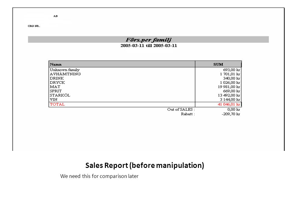 Sales Report (before manipulation)