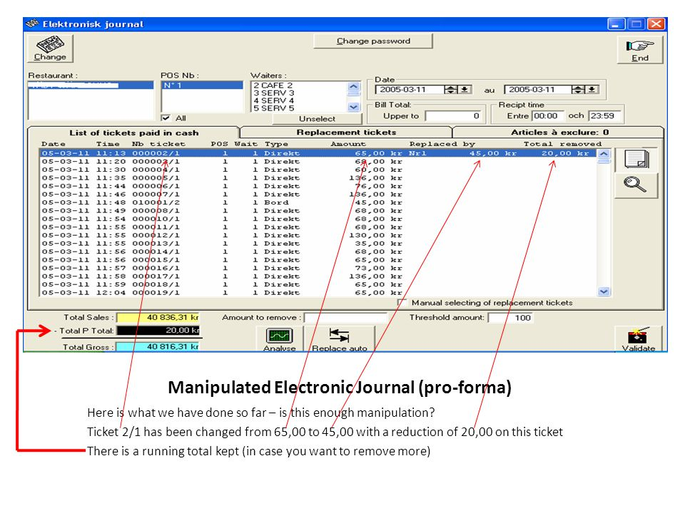 Manipulated Electronic Journal (pro-forma)