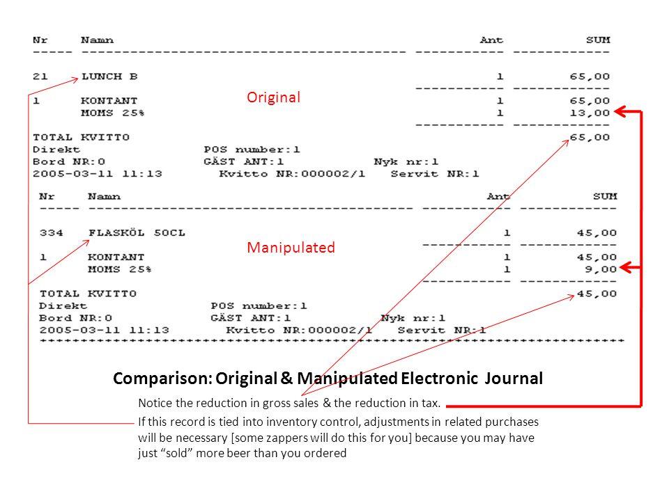 Comparison: Original & Manipulated Electronic Journal
