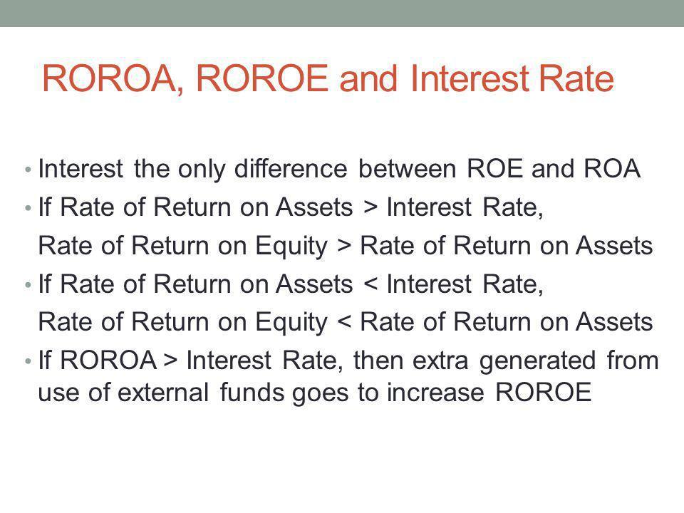 ROROA, ROROE and Interest Rate