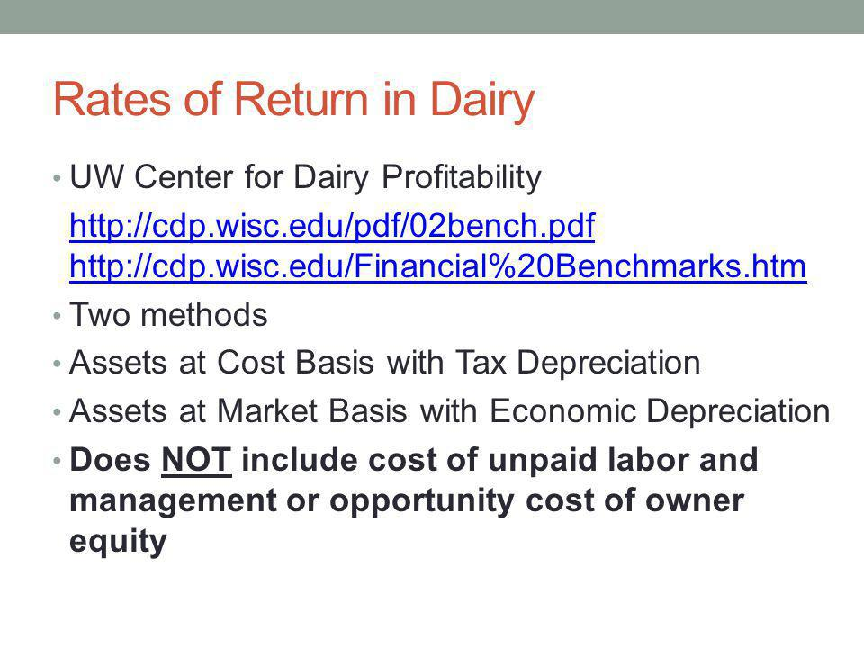Rates of Return in Dairy