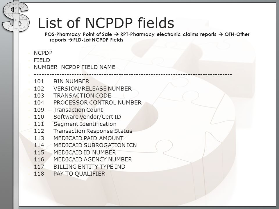 List of NCPDP fields NCPDP FIELD NUMBER NCPDP FIELD NAME