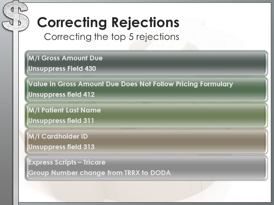 Correcting Rejections