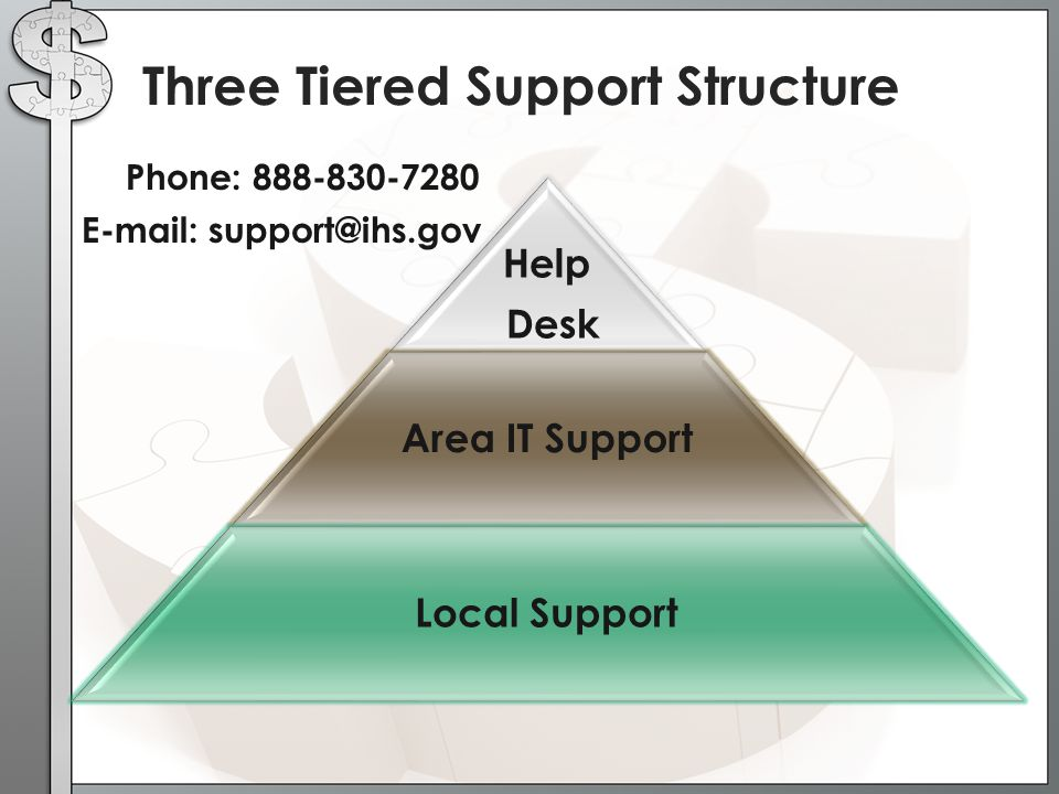 Three Tiered Support Structure