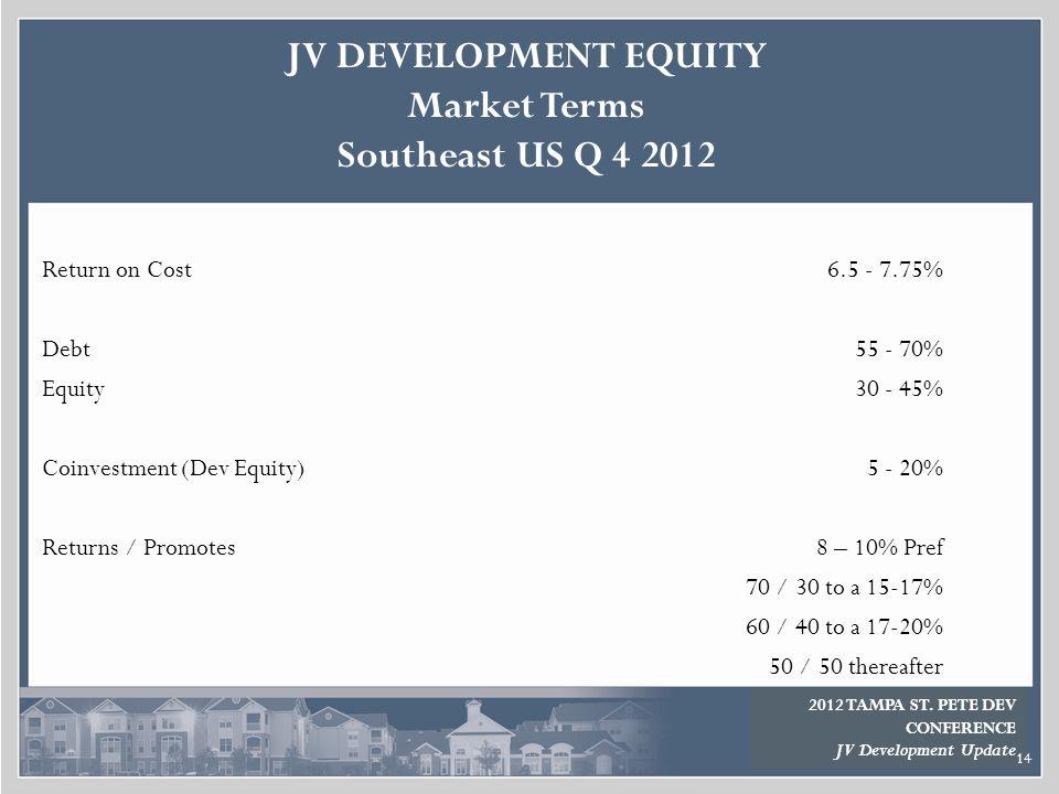JV DEVELOPMENT EQUITY Market Terms Southeast US Q 4 2012