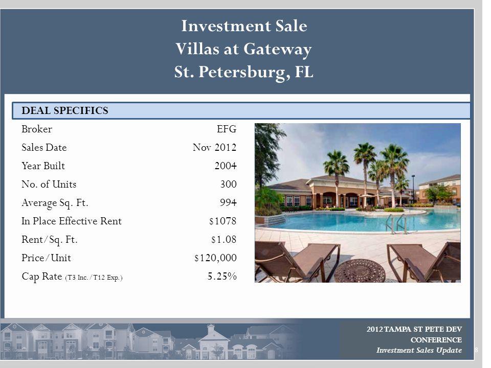 Investment Sale Villas at Gateway St. Petersburg, FL