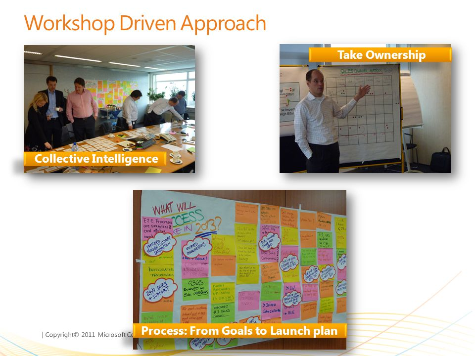 Workshop Driven Approach