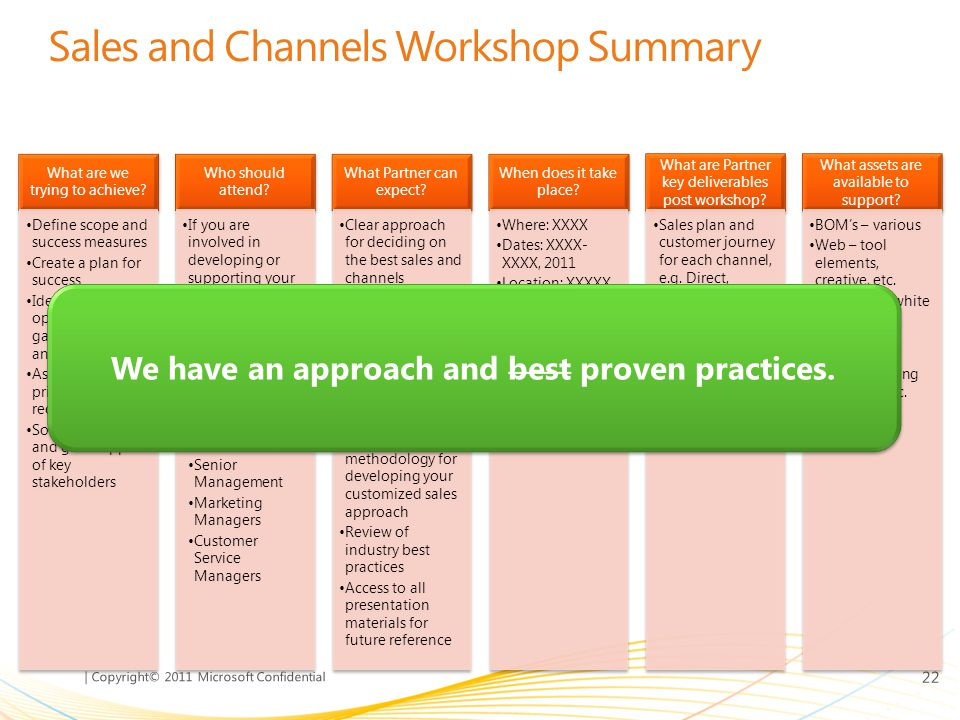 Sales and Channels Workshop Summary