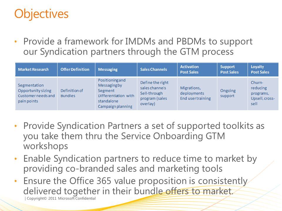 Objectives Provide a framework for IMDMs and PBDMs to support our Syndication partners through the GTM process.