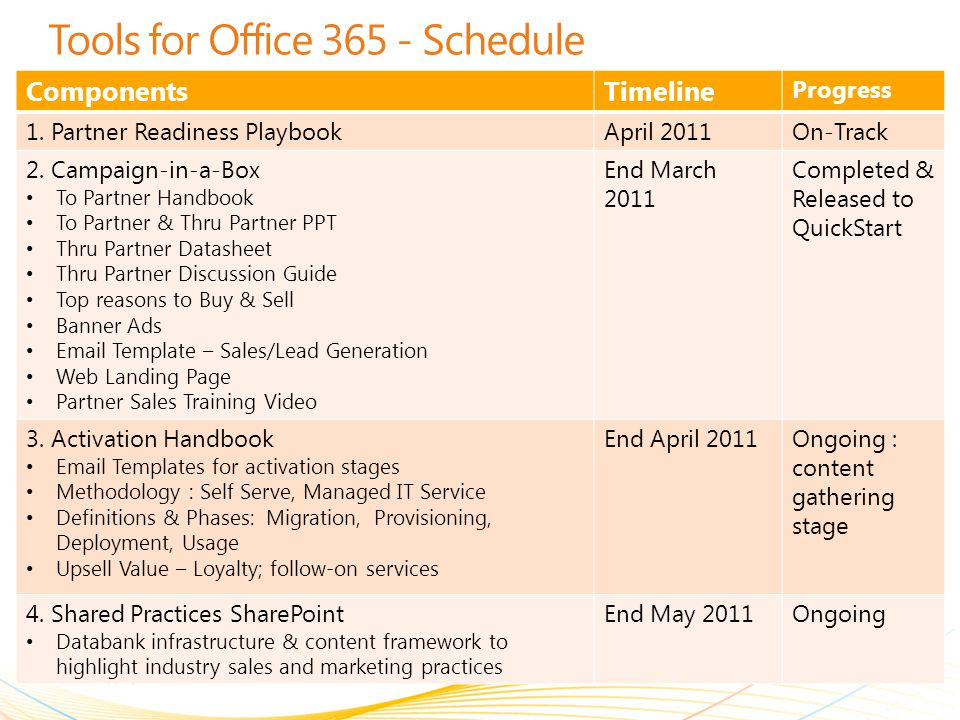 Tools for Office 365 - Schedule