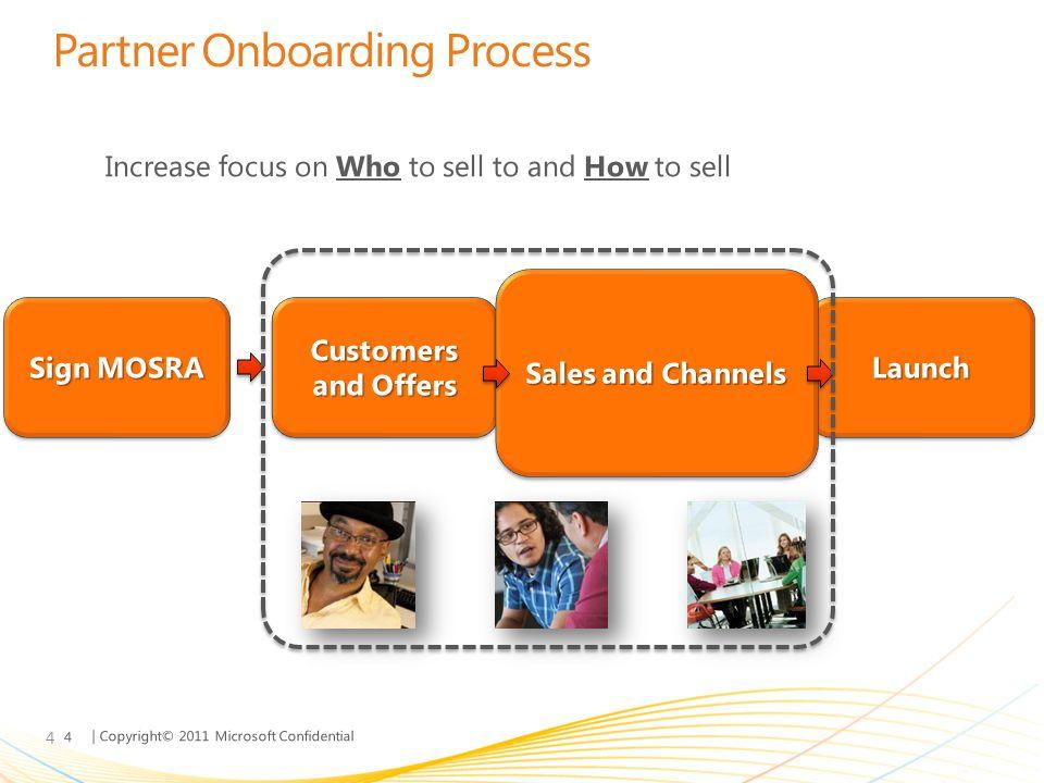 Partner Onboarding Process