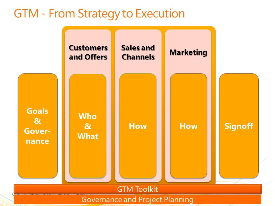 GTM - From Strategy to Execution