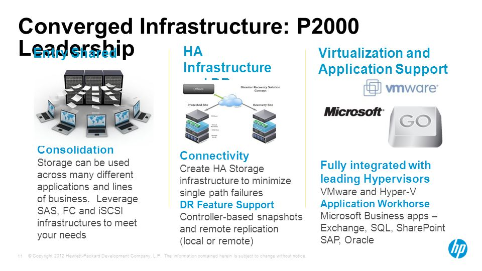 Converged Infrastructure: P2000 Leadership