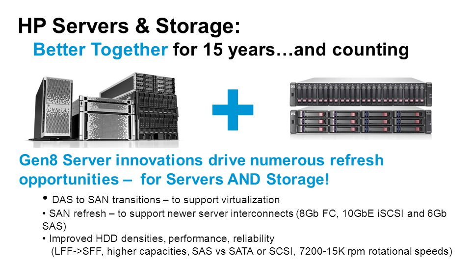 HP Servers & Storage: Better Together for 15 years…and counting
