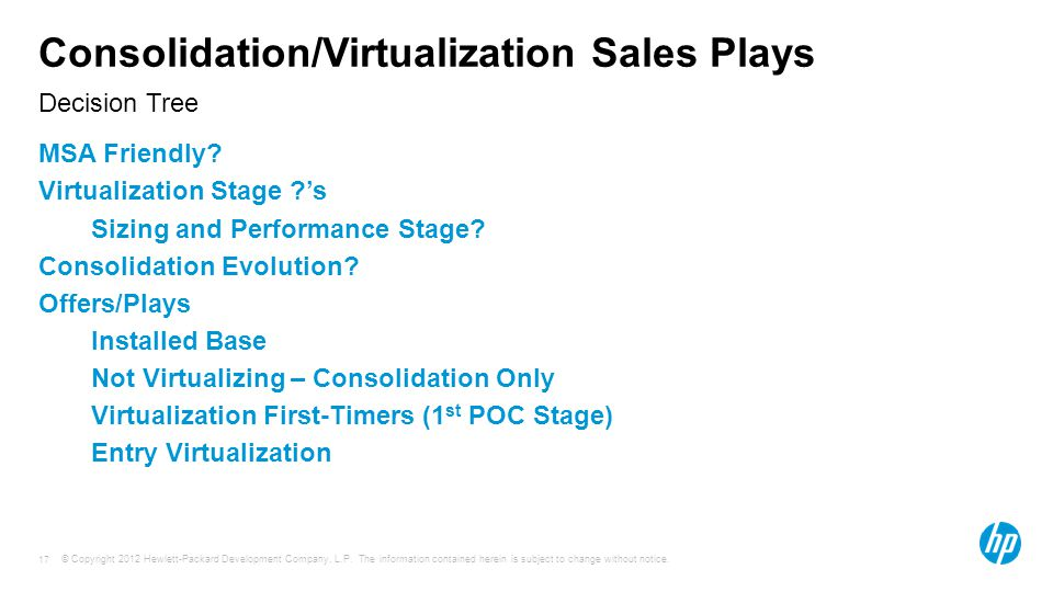 Consolidation/Virtualization Sales Plays