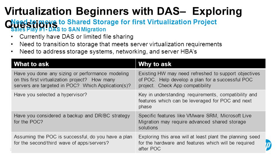 Virtualization Beginners with DAS– Exploring Questions