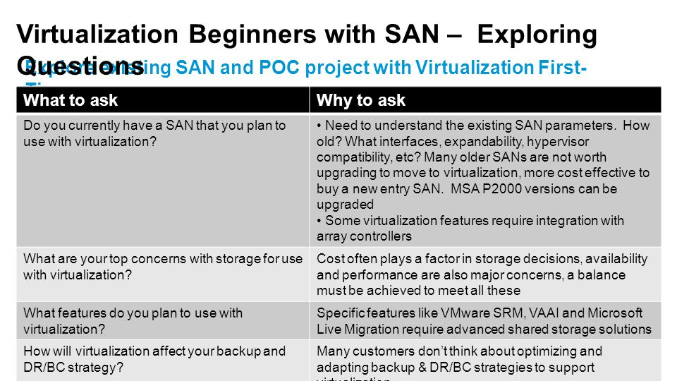 Virtualization Beginners with SAN – Exploring Questions
