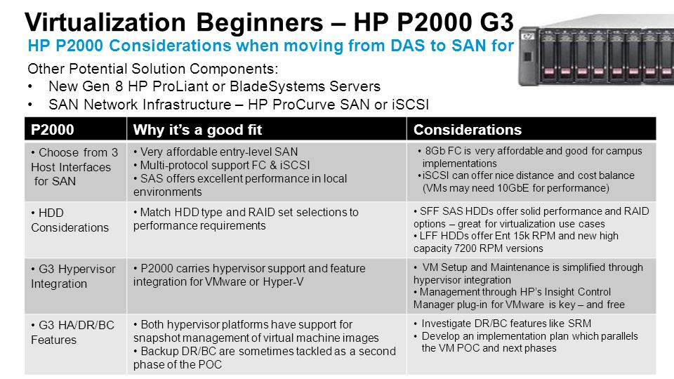 Virtualization Beginners – HP P2000 G3