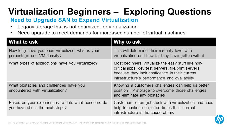 Virtualization Beginners – Exploring Questions