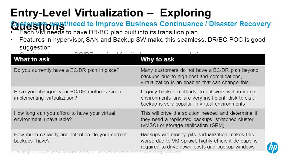 Entry-Level Virtualization – Exploring Questions