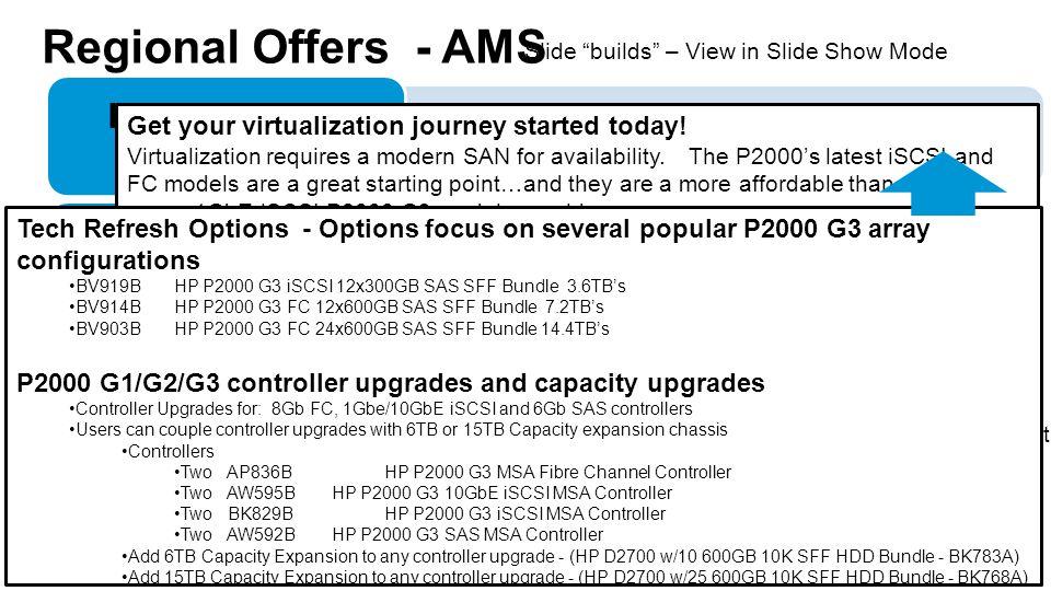 Virtualization 1st Timers Entry Virtualization Environments