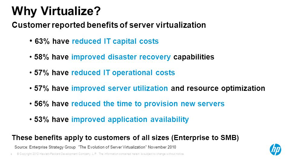 Why Virtualize Customer reported benefits of server virtualization