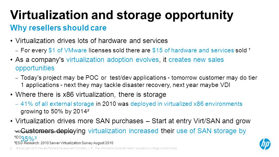 Virtualization and storage opportunity