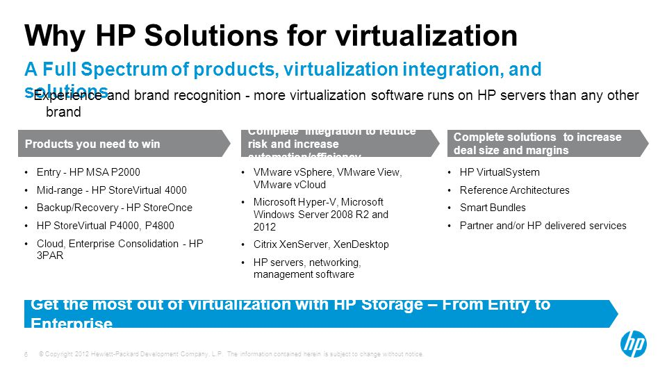 Why HP Solutions for virtualization