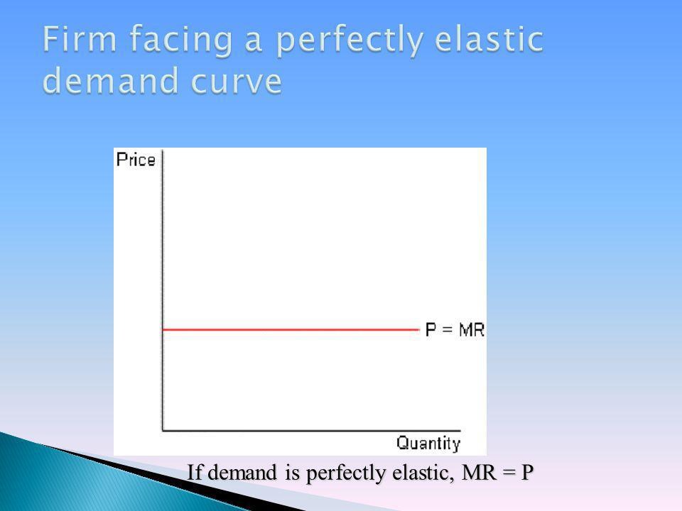 Firm facing a perfectly elastic demand curve