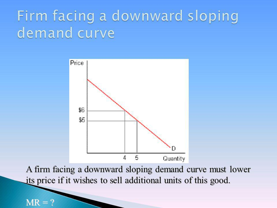 Firm facing a downward sloping demand curve