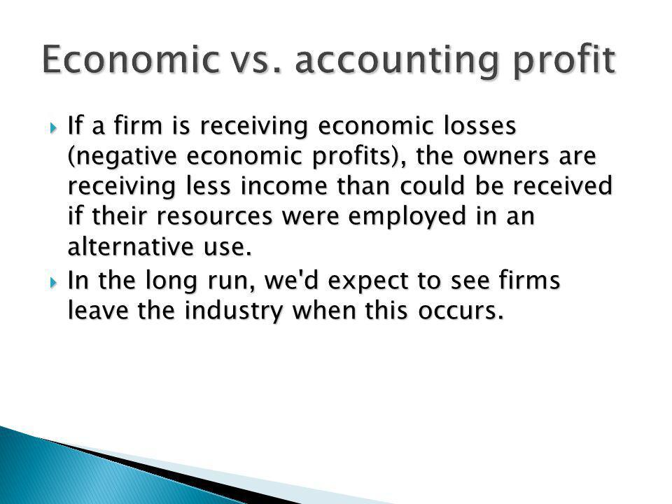 Economic vs. accounting profit