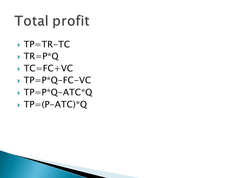 Total profit TP=TR-TC TR=P*Q TC=FC+VC TP=P*Q-FC-VC TP=P*Q-ATC*Q