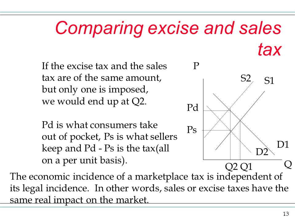 Comparing excise and sales tax