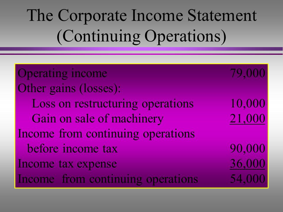 The Corporate Income Statement (Continuing Operations)