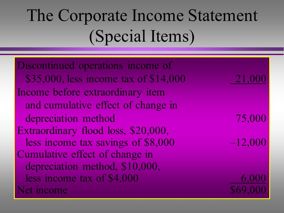 The Corporate Income Statement (Special Items)