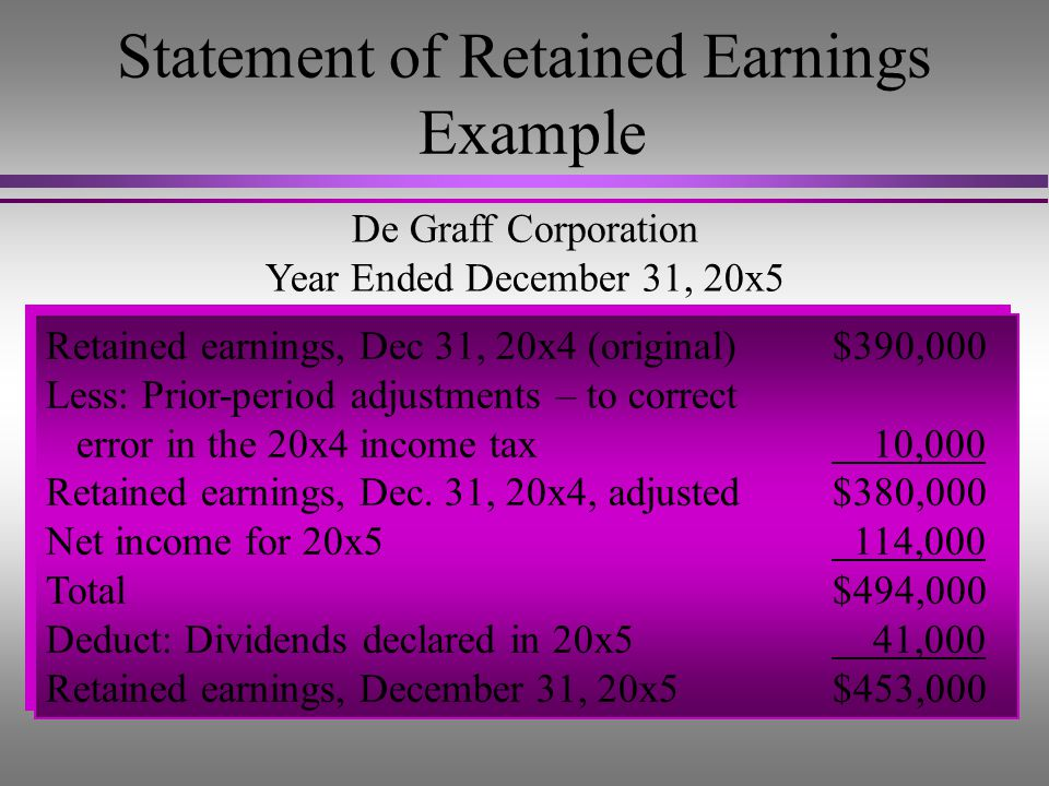 retained earnings report Thus, popi had, as of the date of the report, total paid-up capital of p4652 billion common shares and p3942 billion for a total capitalization of p8594 billion.