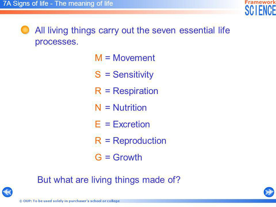 All living things carry out the seven essential life processes.