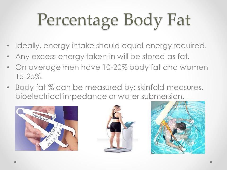 Percentage Body Fat Ideally, energy intake should equal energy required. Any excess energy taken in will be stored as fat.