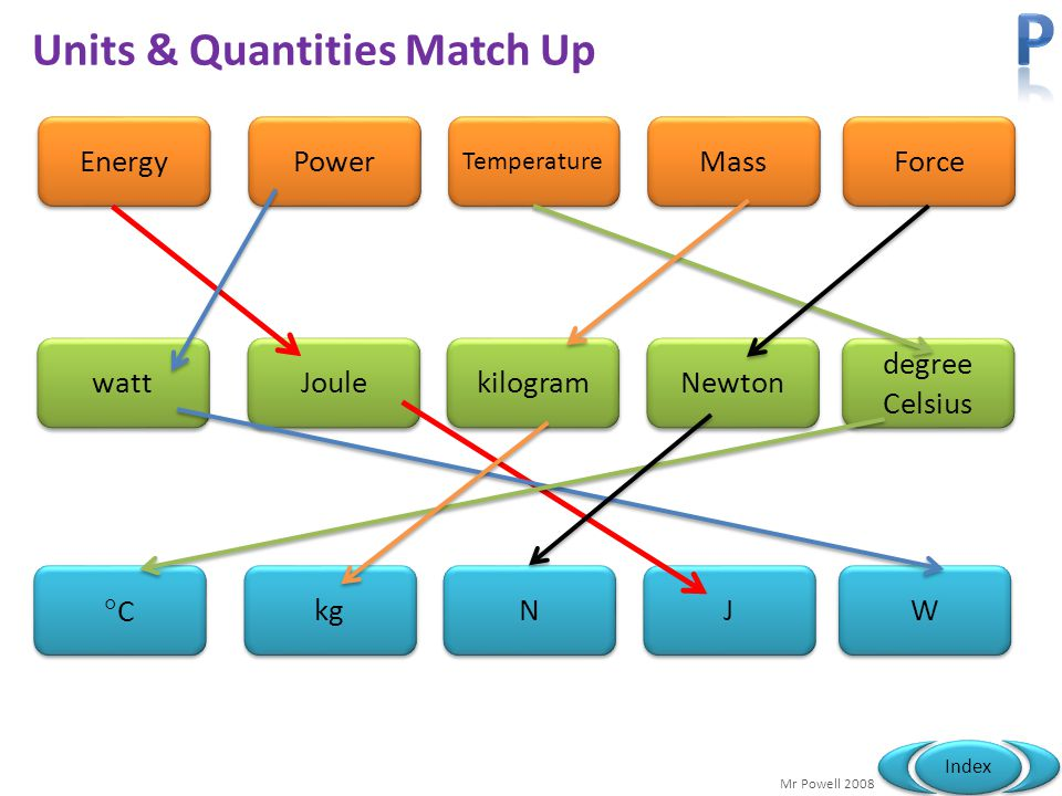 Units & Quantities Match Up